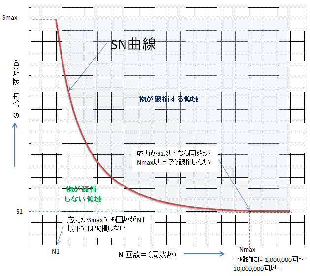 s_sn_graph01.png
